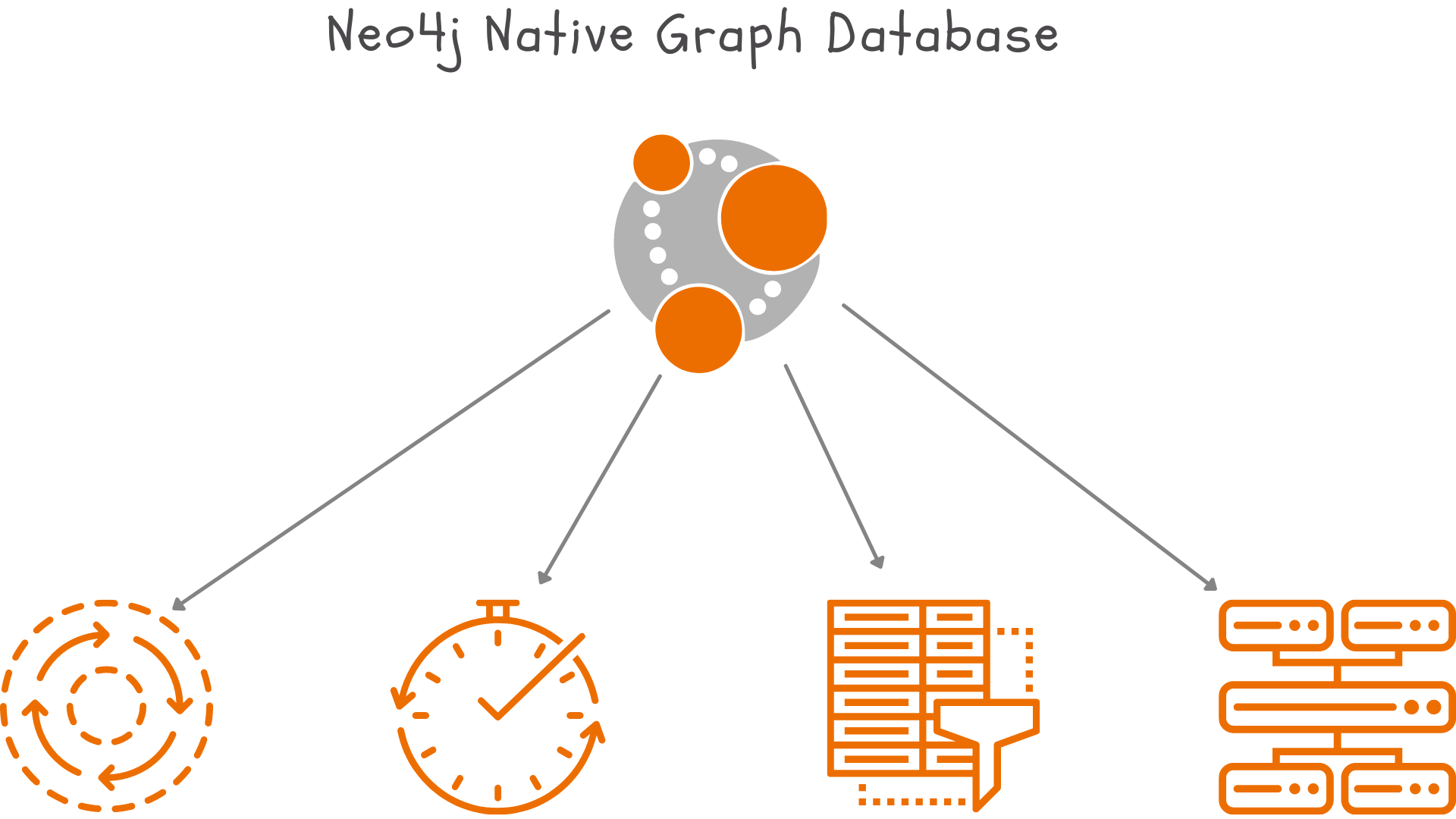 Neo4j Native Graph Database-1