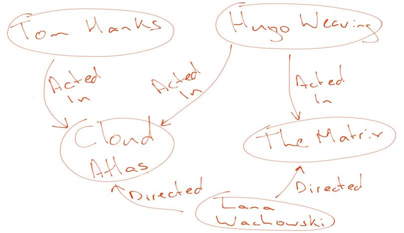 matrix_whiteboard_model1