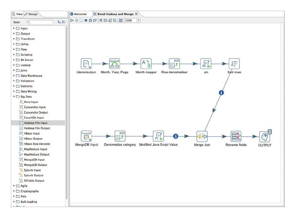 data-integration-advantage