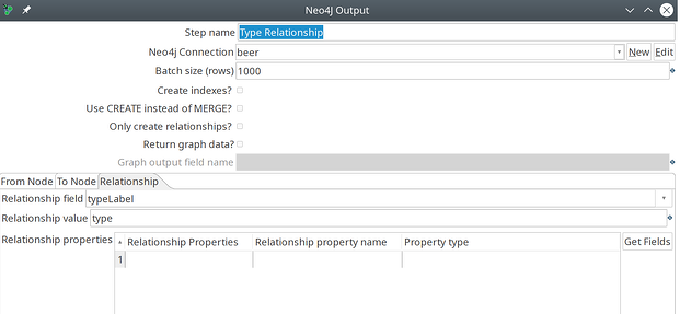 neo4j-beer-relationship