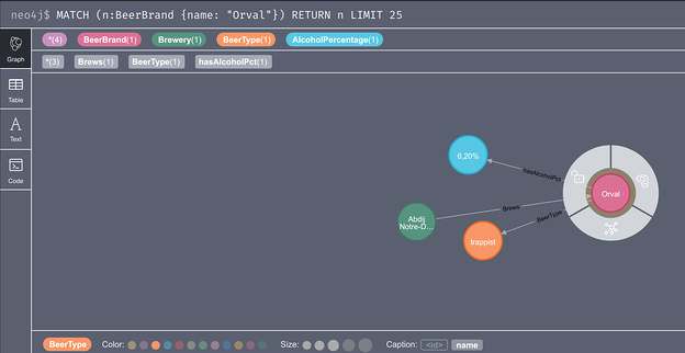 neo4j-cypher-query