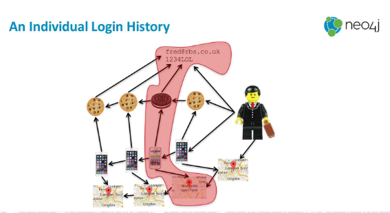 login_history_fraud
